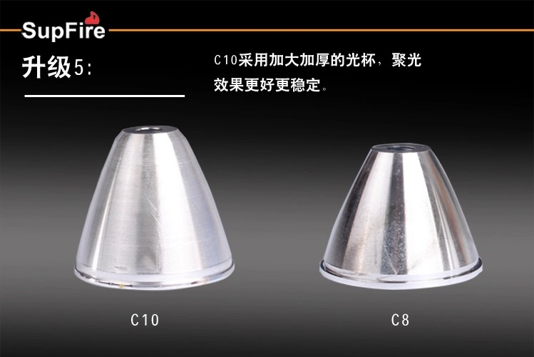 den-pin-Supfire-C10-08